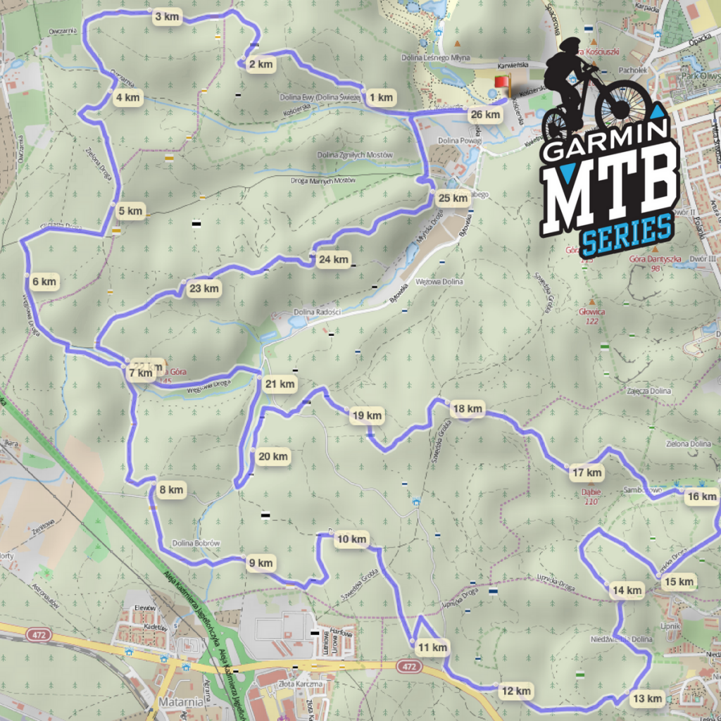 mtb gdańsk mapa | Garmin MTB Series